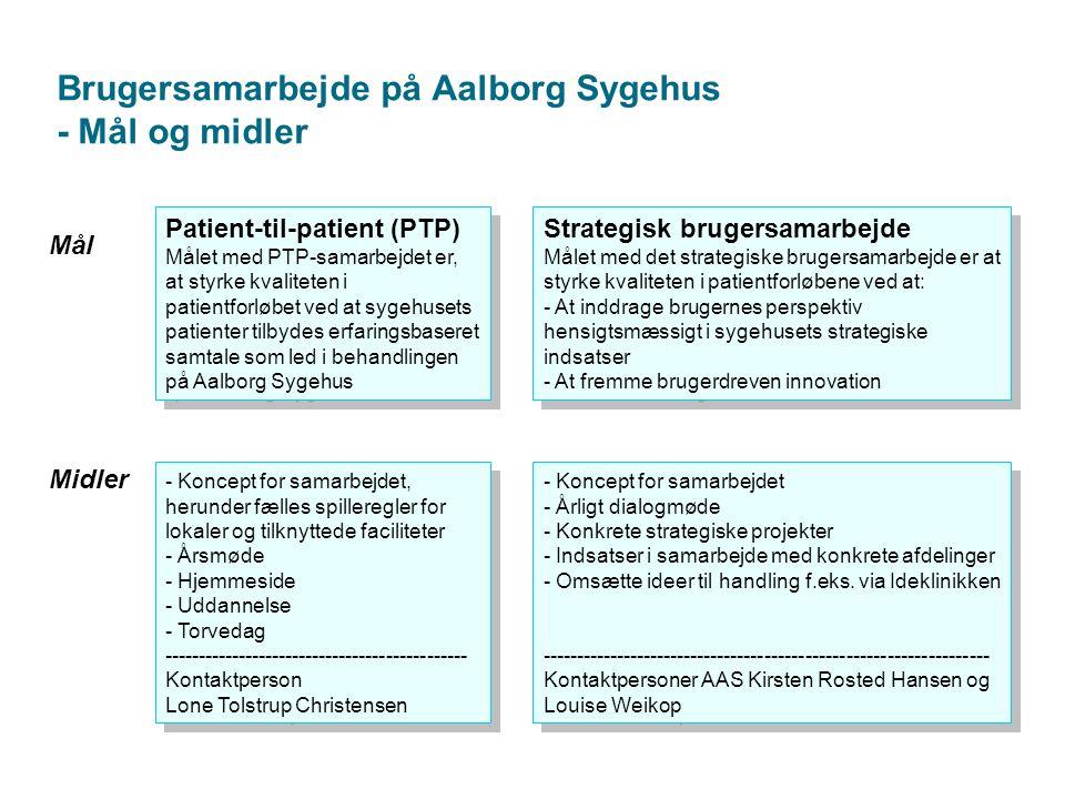 Brugersamarbejde på Aalborg Sygehus - Mål og midler