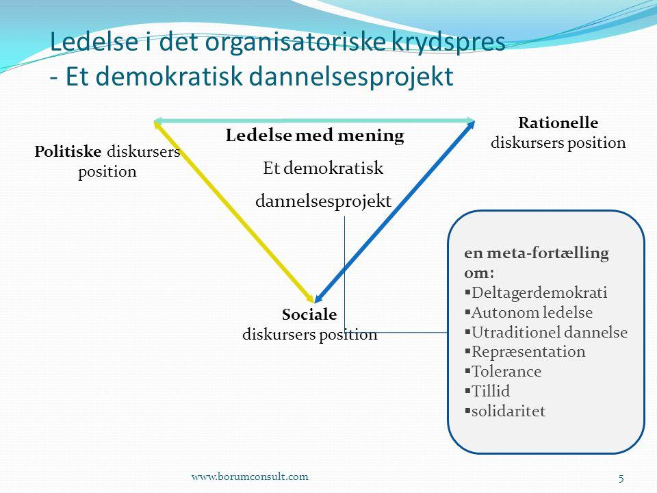 Ledelse i det organisatoriske krydspres - Et demokratisk dannelsesprojekt