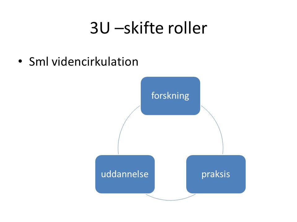3U –skifte roller Sml videncirkulation forskning praksis uddannelse
