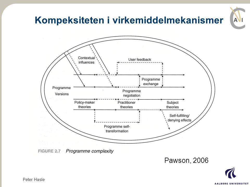 Kompeksiteten i virkemiddelmekanismer