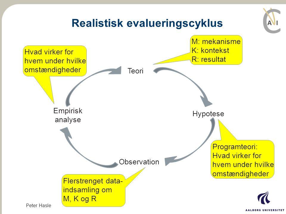 Realistisk evalueringscyklus