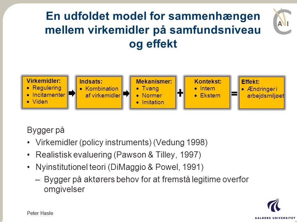 En udfoldet model for sammenhængen mellem virkemidler på samfundsniveau og effekt