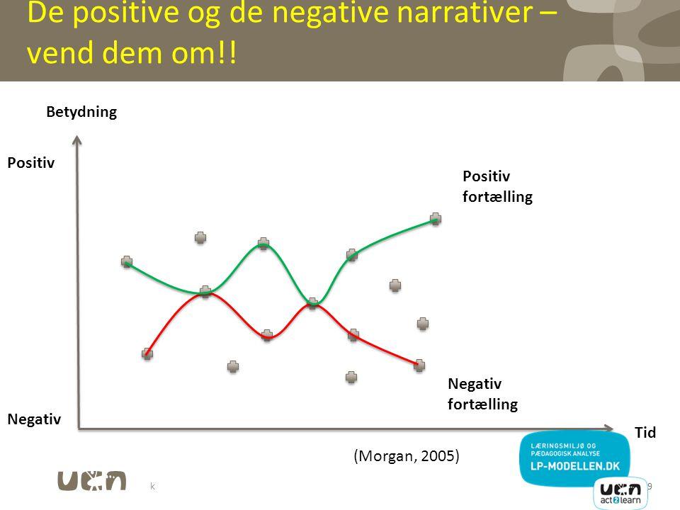 De positive og de negative narrativer – vend dem om!!