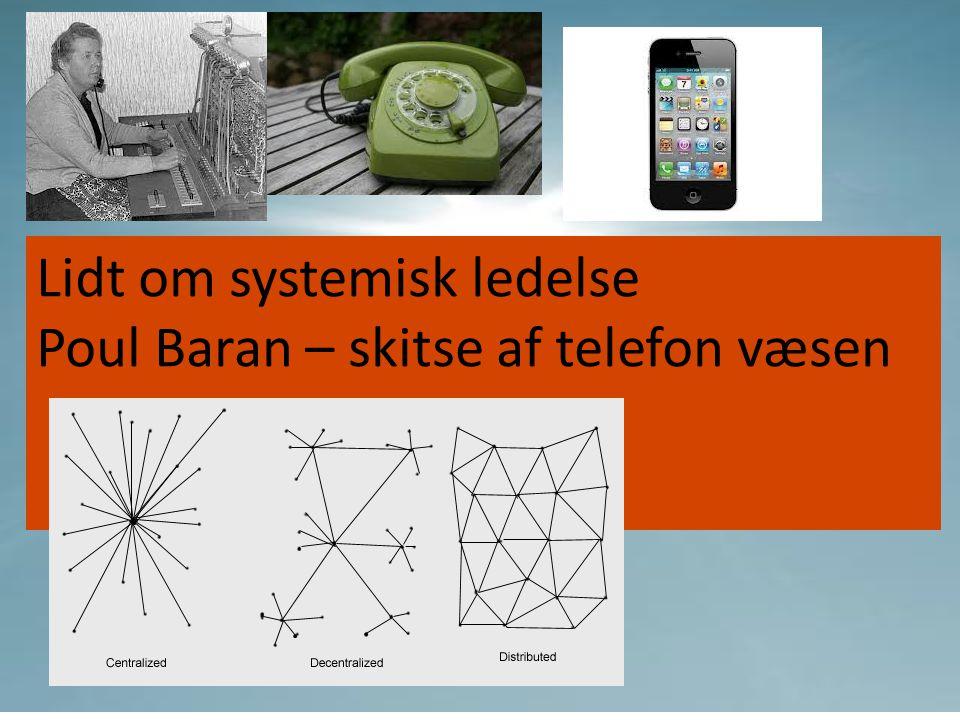 Lidt om systemisk ledelse Poul Baran – skitse af telefon væsen