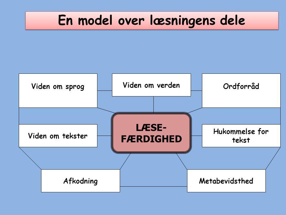 En model over læsningens dele