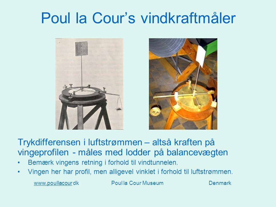 Poul la Cour's vindkraftmåler