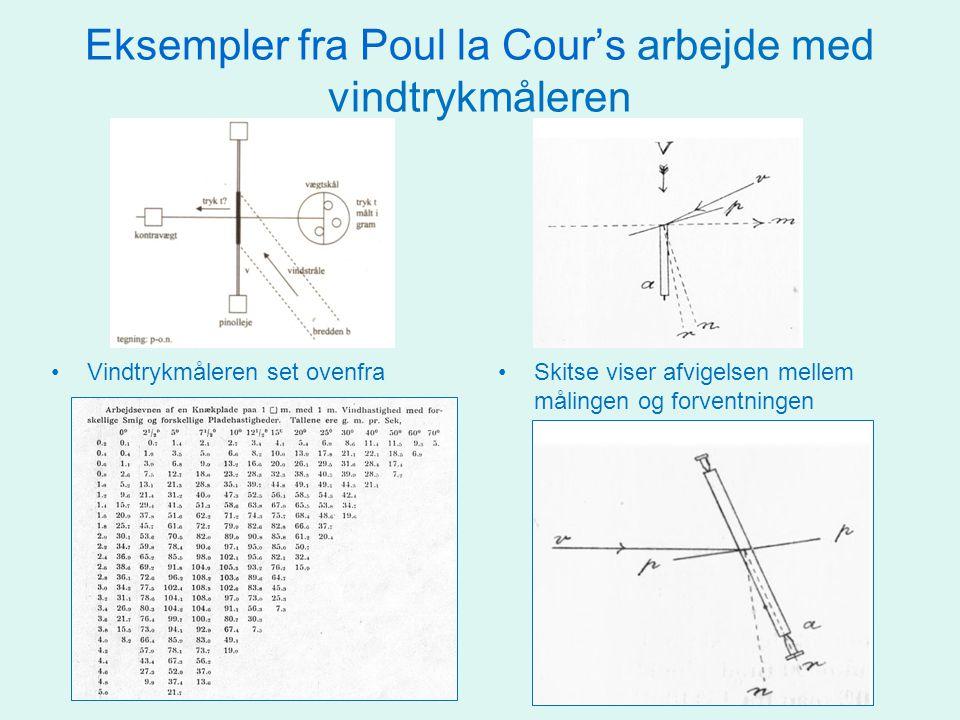 Eksempler fra Poul la Cour's arbejde med vindtrykmåleren