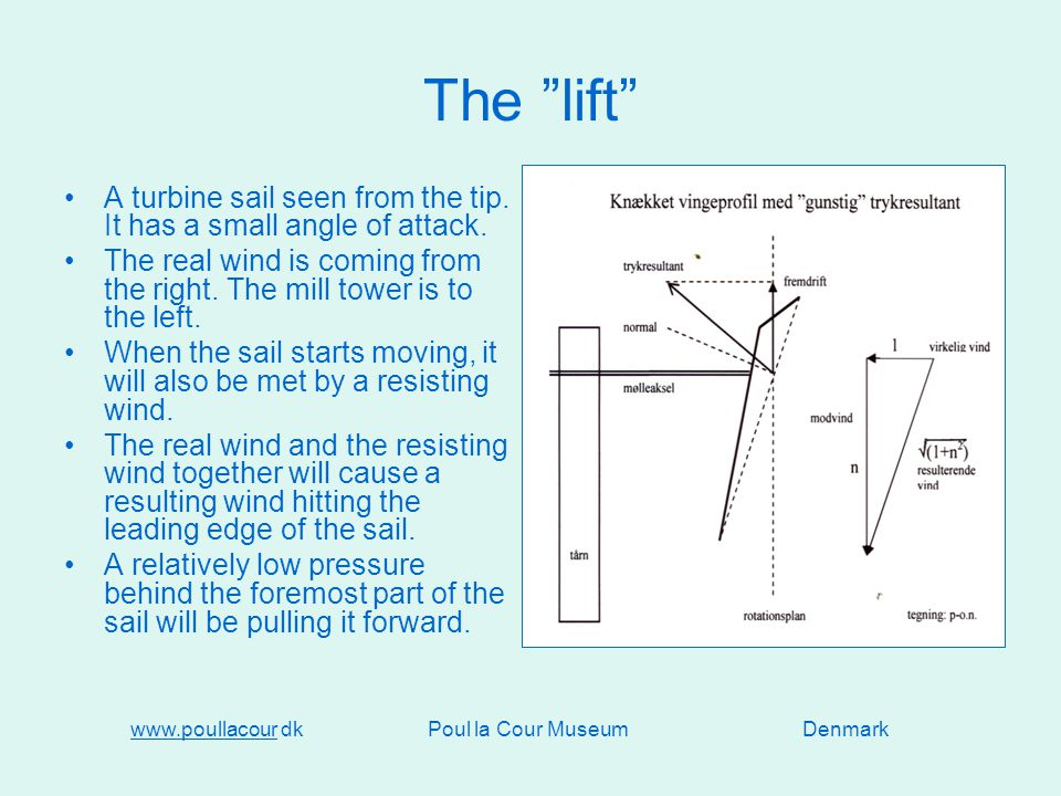 The lift A turbine sail seen from the tip. It has a small angle of attack. The real wind is coming from the right. The mill tower is to the left.