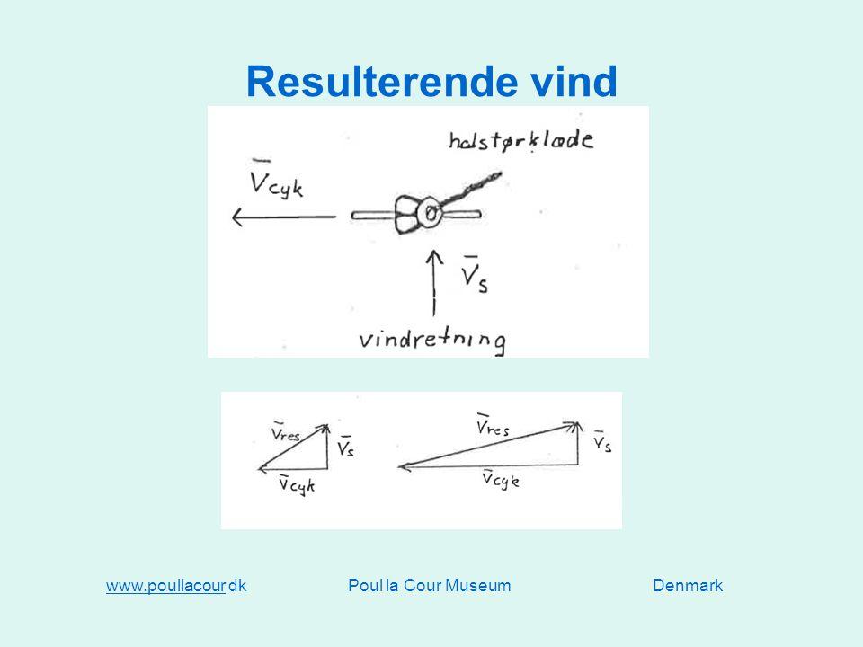 Resulterende vind www.poullacour dk Poul la Cour Museum Denmark