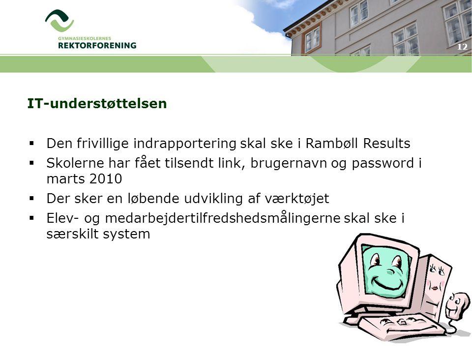 IT-understøttelsen Den frivillige indrapportering skal ske i Rambøll Results. Skolerne har fået tilsendt link, brugernavn og password i marts 2010.