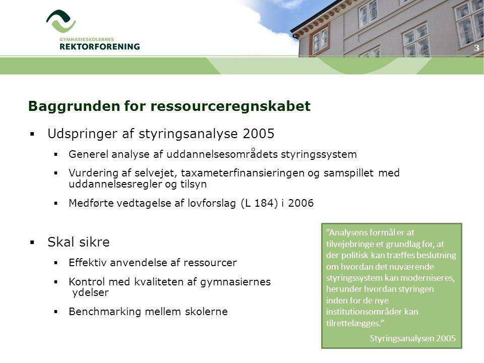 Baggrunden for ressourceregnskabet