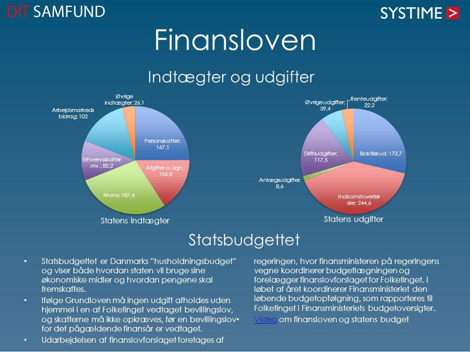 Finansloven Indtægter og udgifter Statsbudgettet Statens indtægter