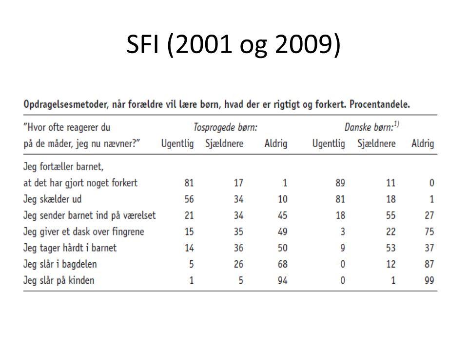 SFI (2001 og 2009)