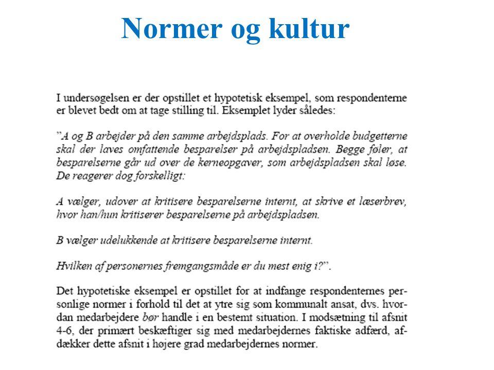 Normer og kultur