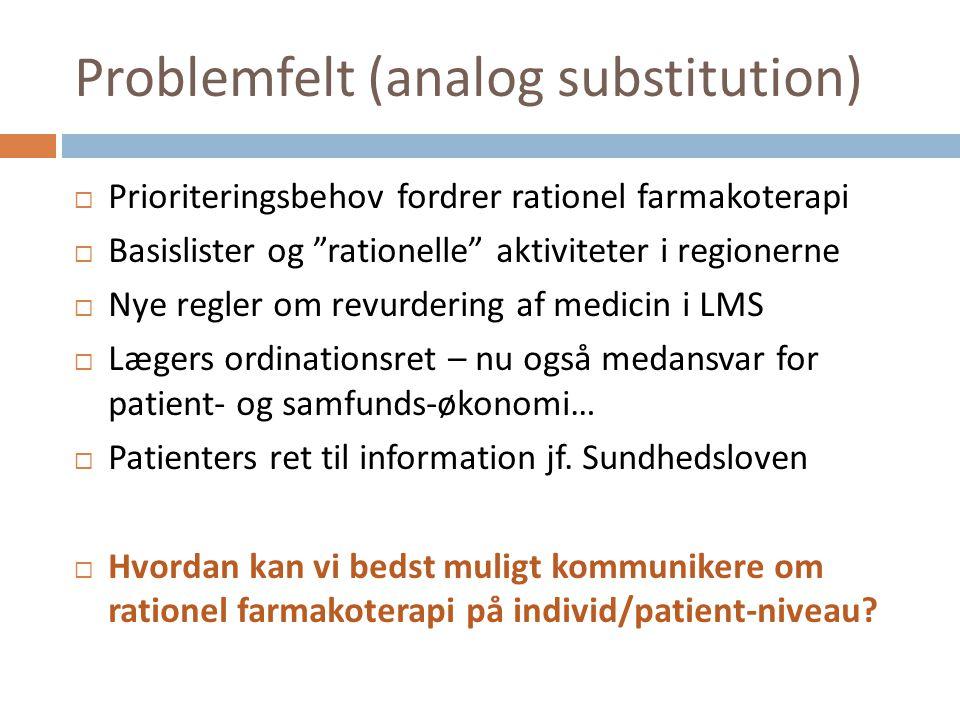 Problemfelt (analog substitution)