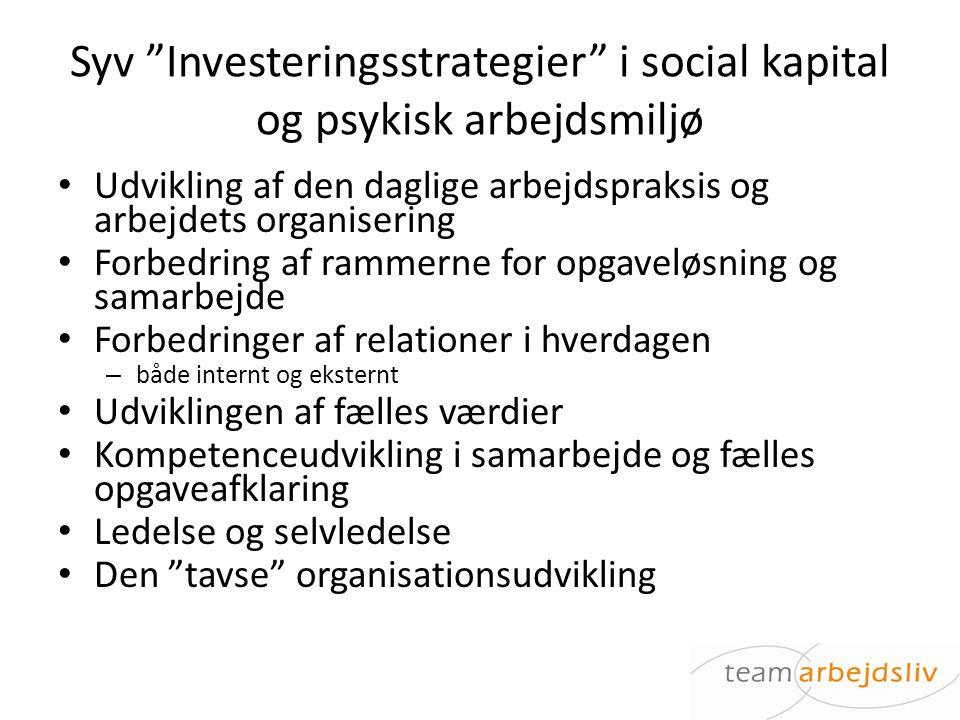 Syv Investeringsstrategier i social kapital og psykisk arbejdsmiljø