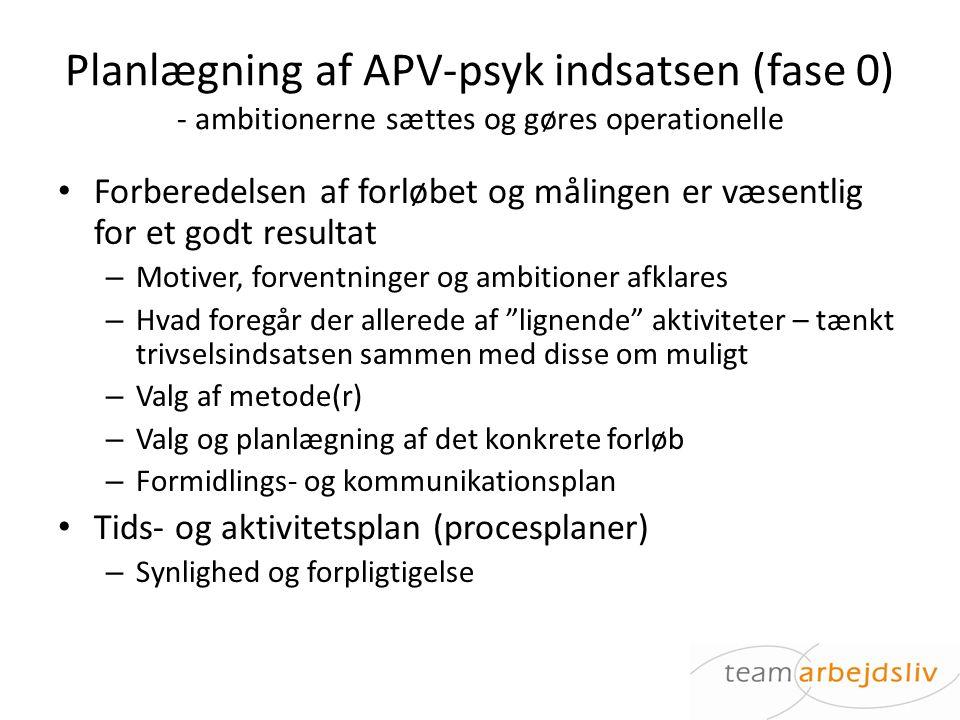 Planlægning af APV-psyk indsatsen (fase 0) - ambitionerne sættes og gøres operationelle