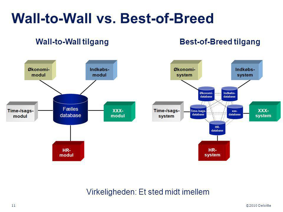Wall-to-Wall vs. Best-of-Breed