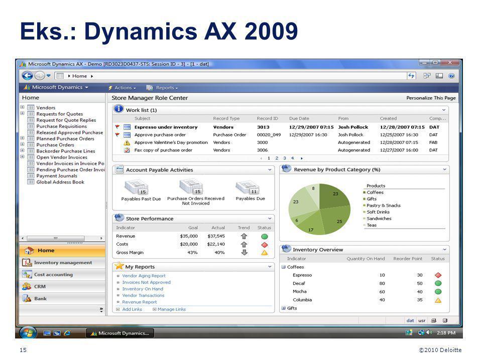 Eks.: Dynamics AX 2009