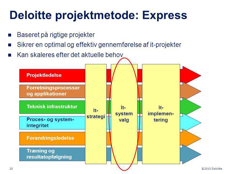 Deloitte projektmetode: Express