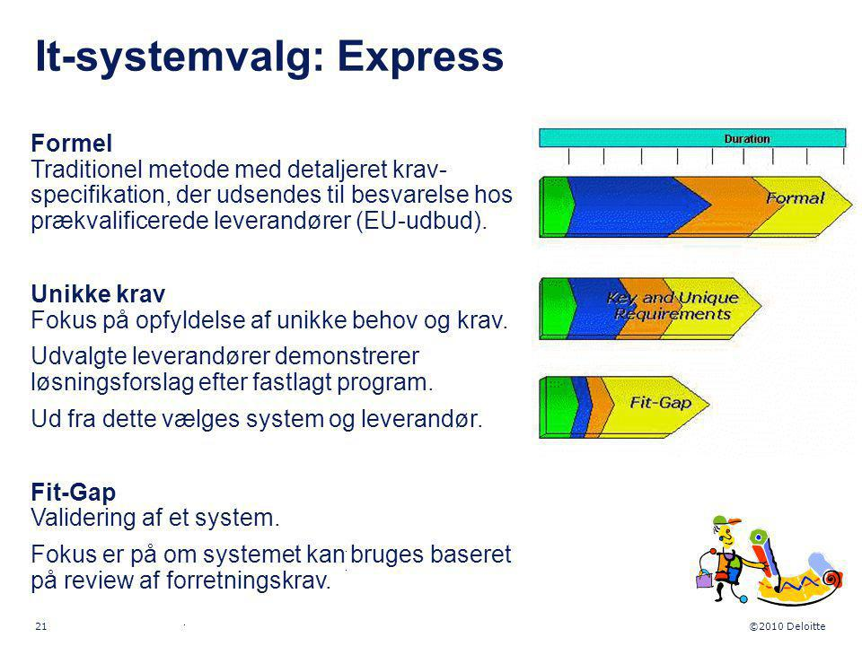 It-systemvalg: Express