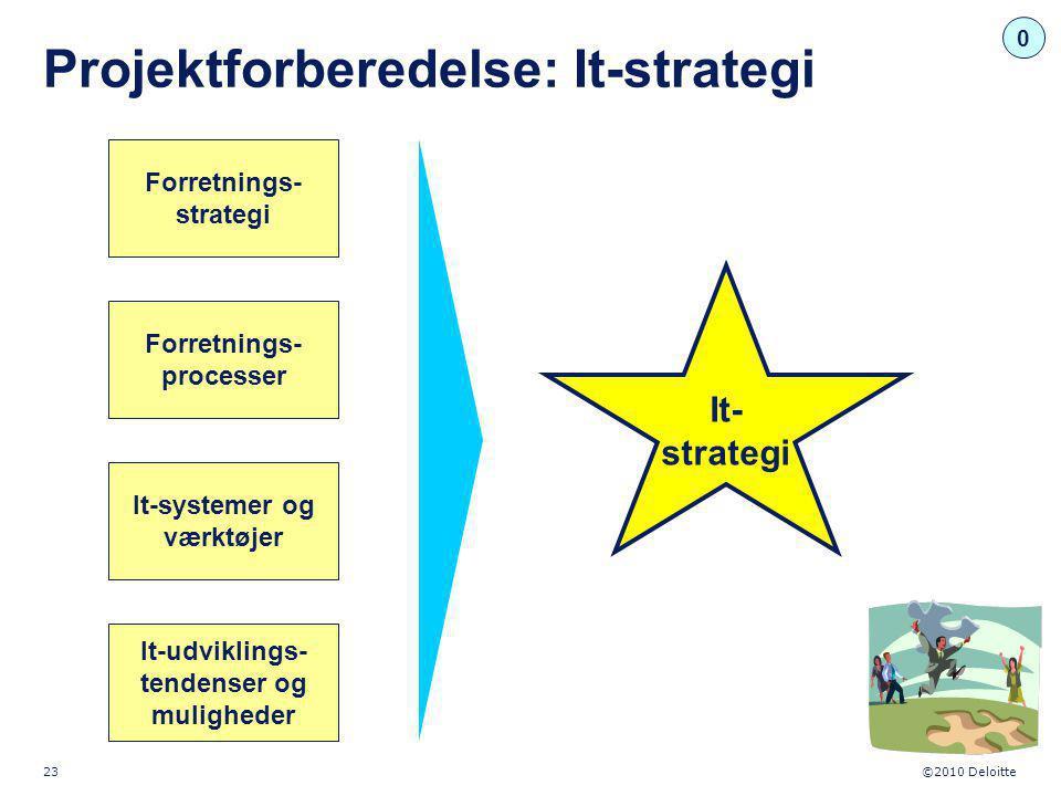 Projektforberedelse: It-strategi