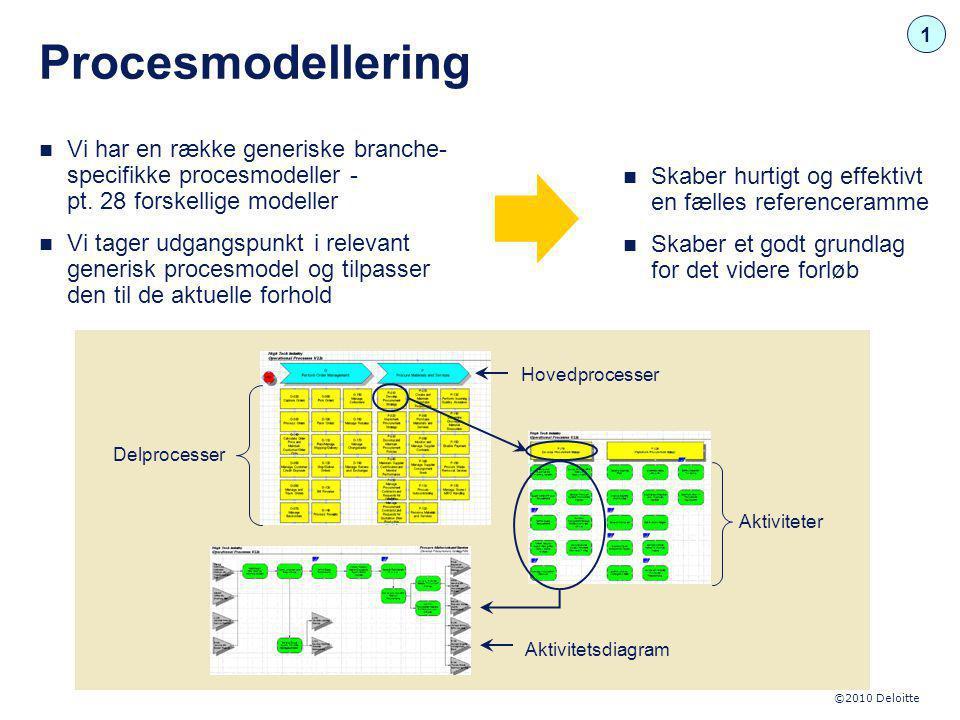 1 Procesmodellering. Vi har en række generiske branche- specifikke procesmodeller - pt. 28 forskellige modeller.