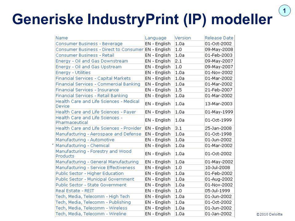 Generiske IndustryPrint (IP) modeller