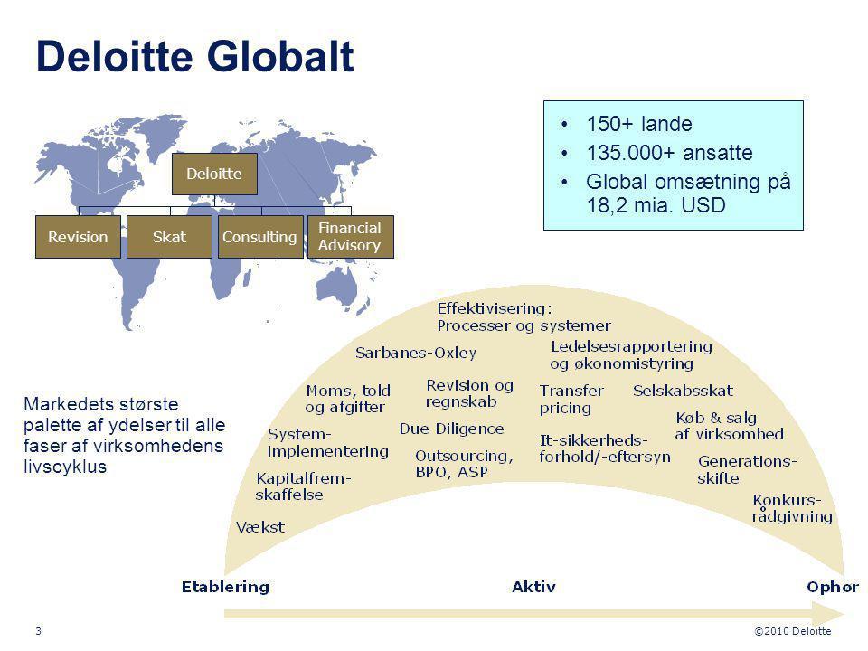 Deloitte Globalt 150+ lande 135.000+ ansatte