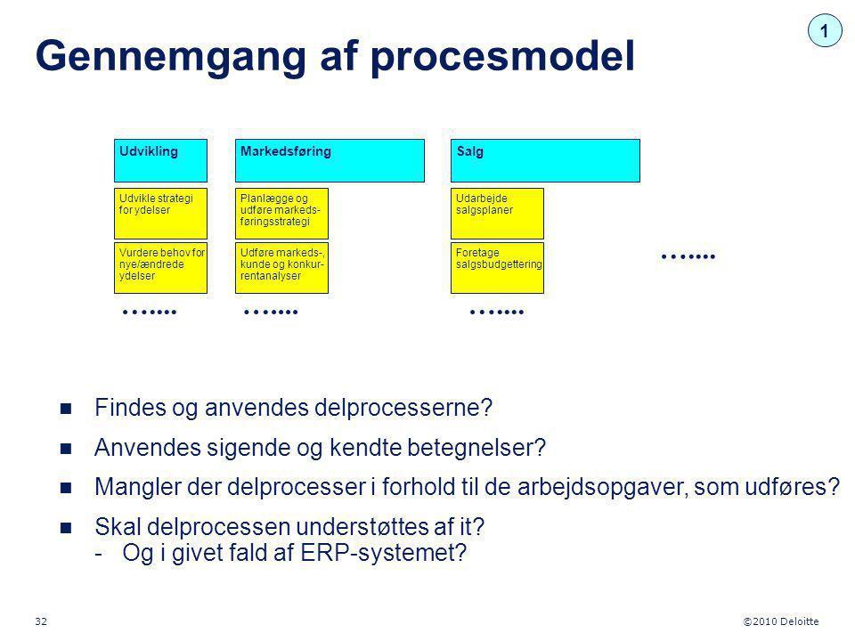 Gennemgang af procesmodel