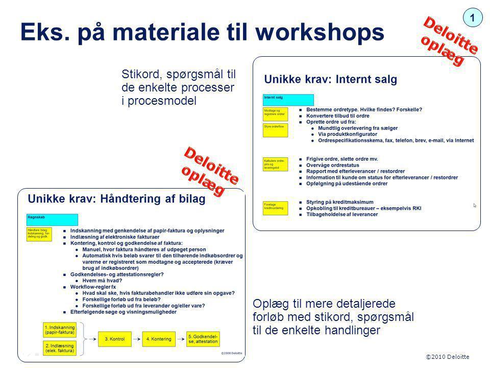 Eks. på materiale til workshops