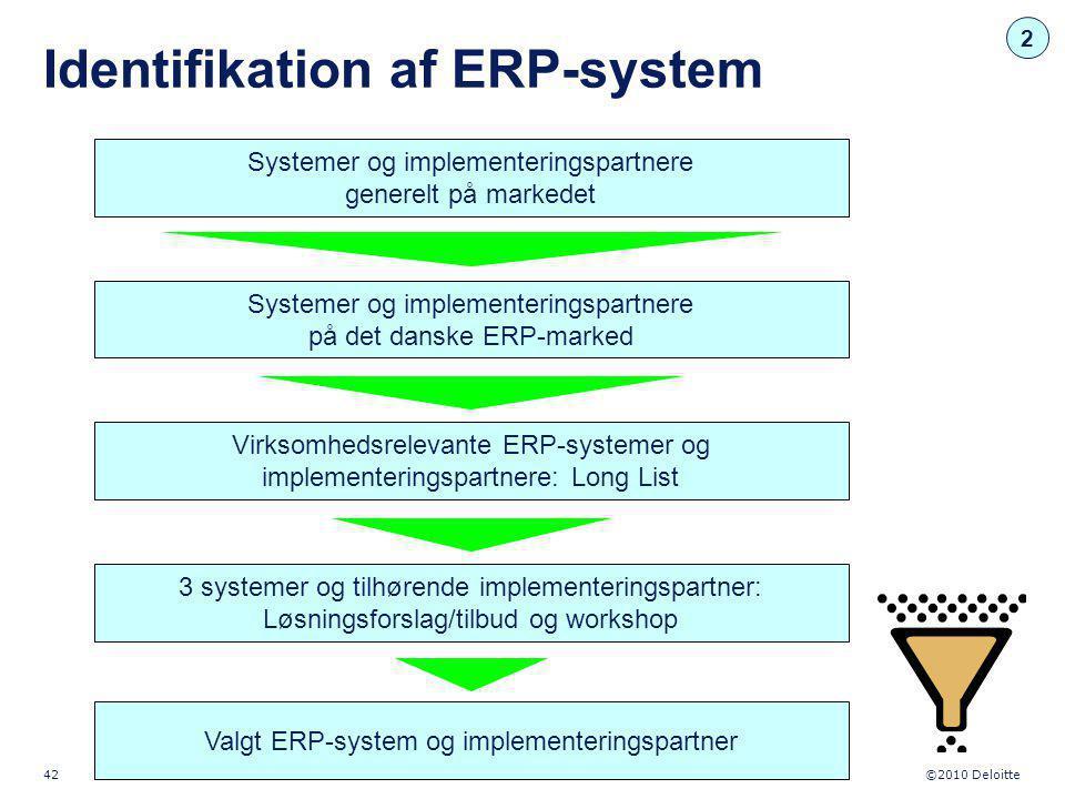 Identifikation af ERP-system