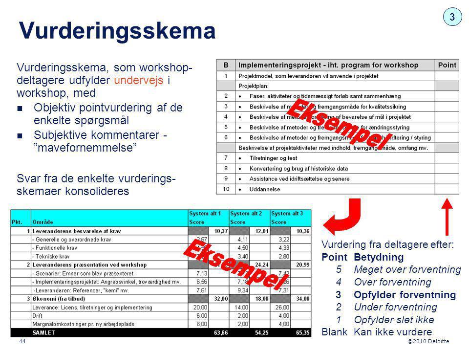 3 Vurderingsskema. Vurderingsskema, som workshop- deltagere udfylder undervejs i workshop, med. Objektiv pointvurdering af de enkelte spørgsmål.