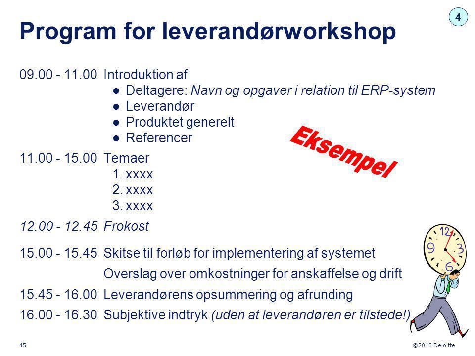 Program for leverandørworkshop