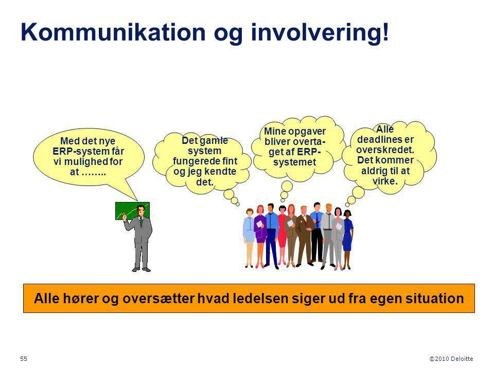 Kommunikation og involvering!