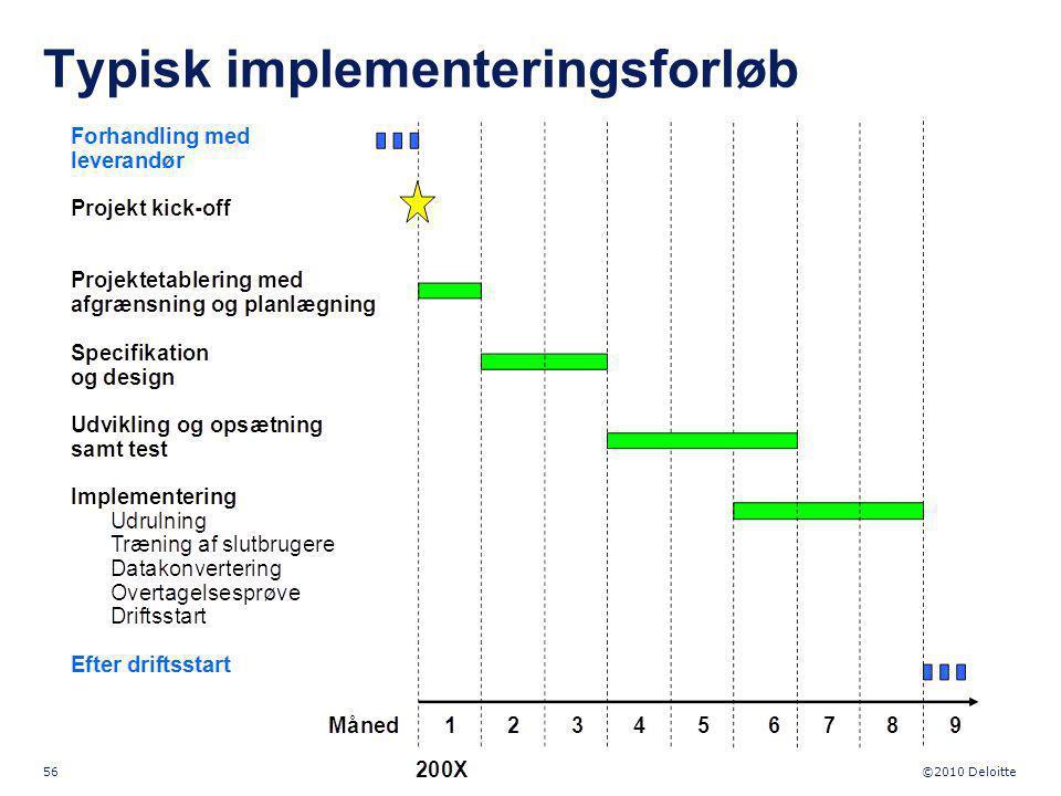 Typisk implementeringsforløb