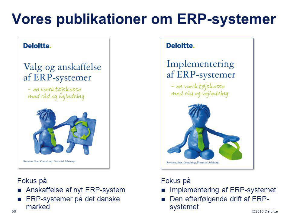 Vores publikationer om ERP-systemer