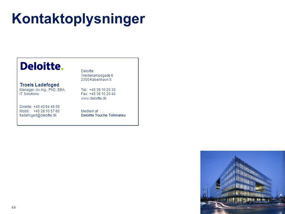 Kontaktoplysninger Troels Ladefoged Deloitte Weidekampsgade 6