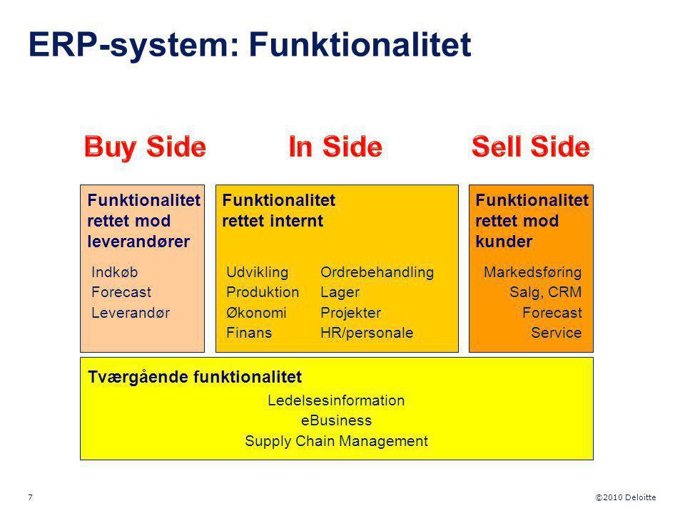 ERP-system: Funktionalitet