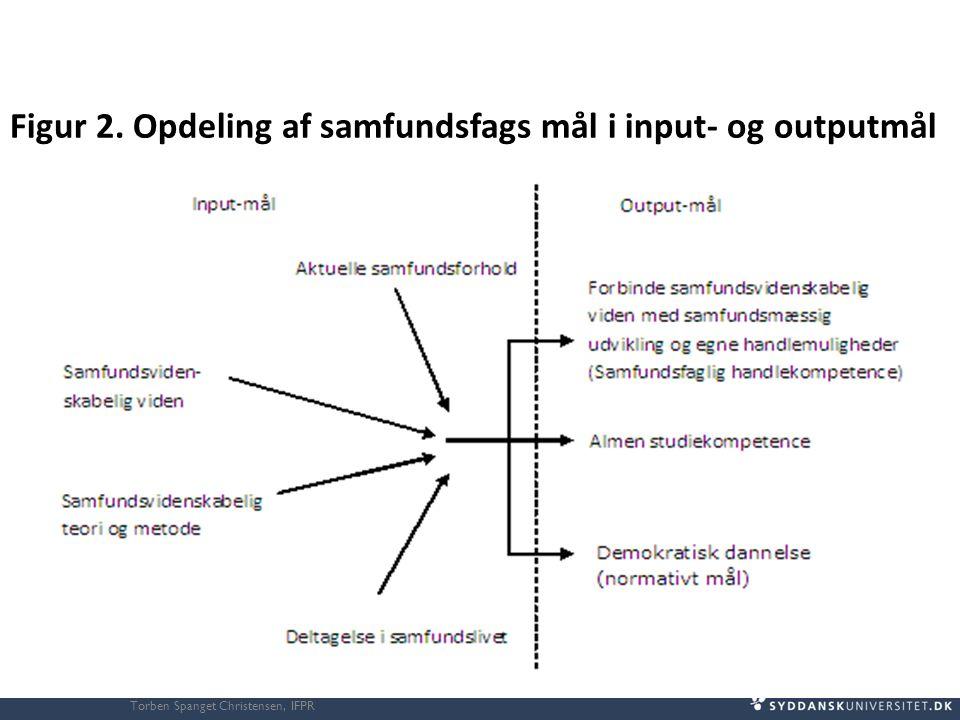Figur 2. Opdeling af samfundsfags mål i input- og outputmål