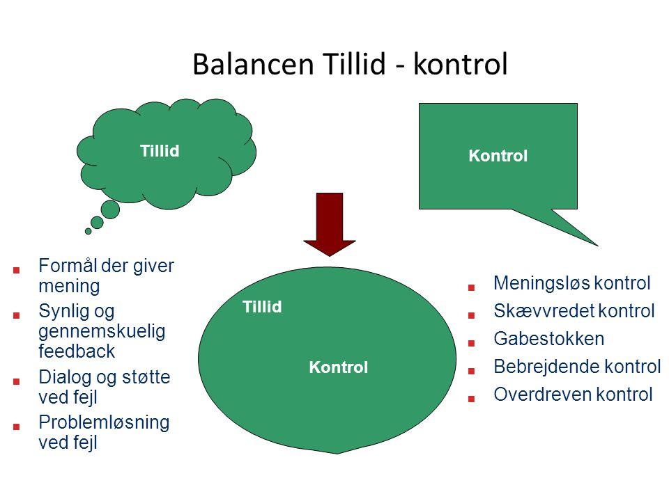 Balancen Tillid - kontrol