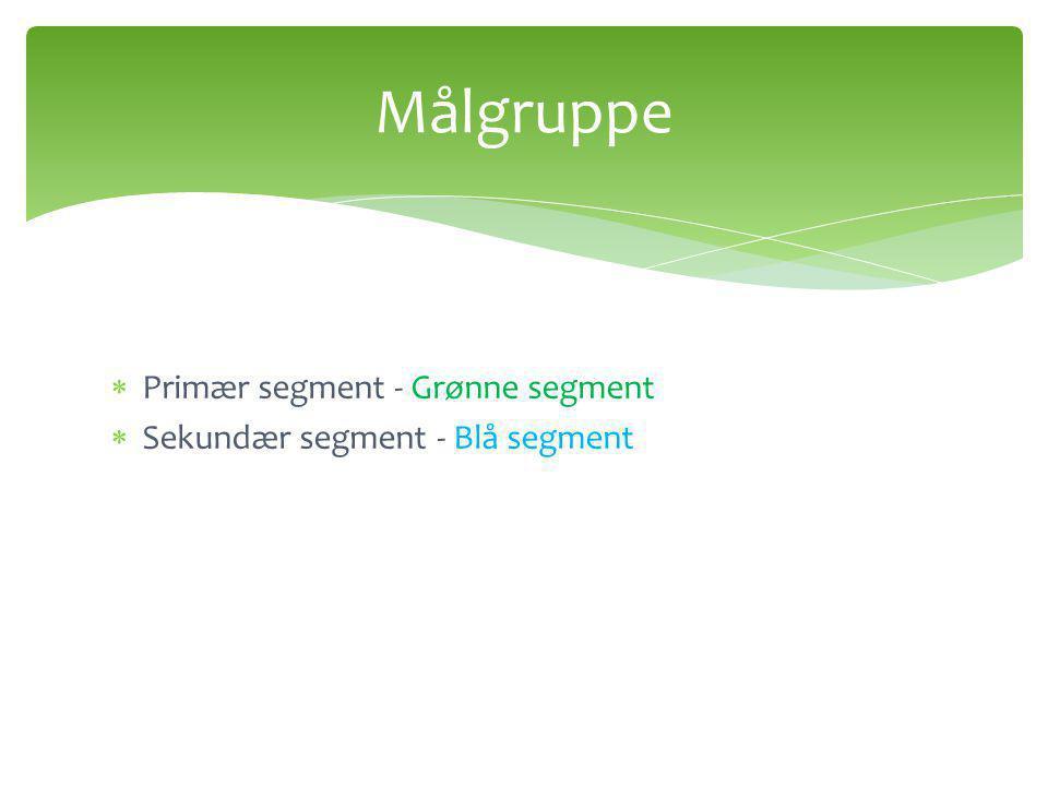 Målgruppe Primær segment - Grønne segment