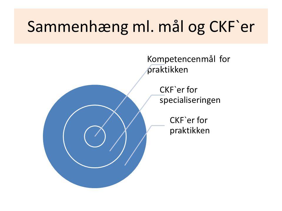 Sammenhæng ml. mål og CKF`er