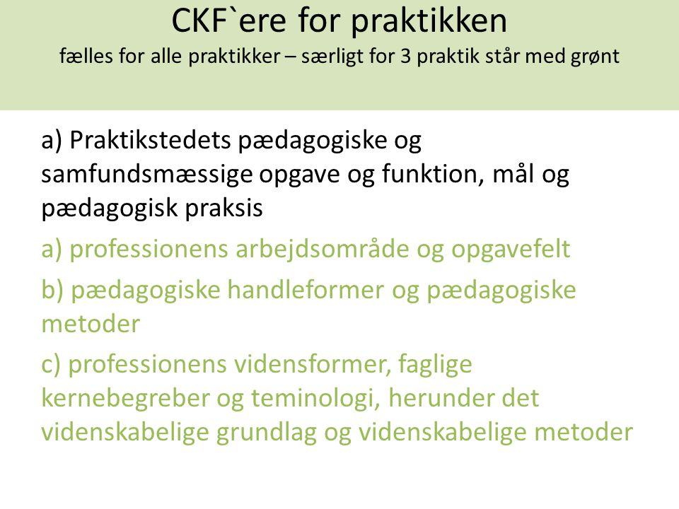 CKF`ere for praktikken fælles for alle praktikker – særligt for 3 praktik står med grønt
