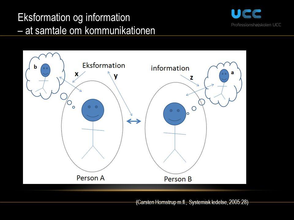 Eksformation og information – at samtale om kommunikationen
