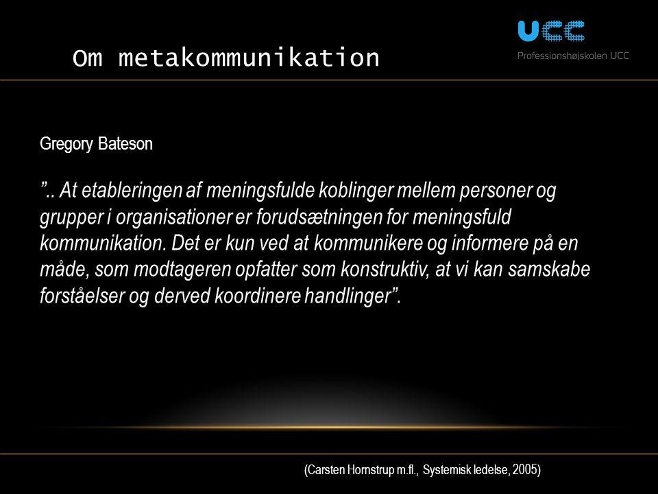 Om metakommunikation Gregory Bateson.