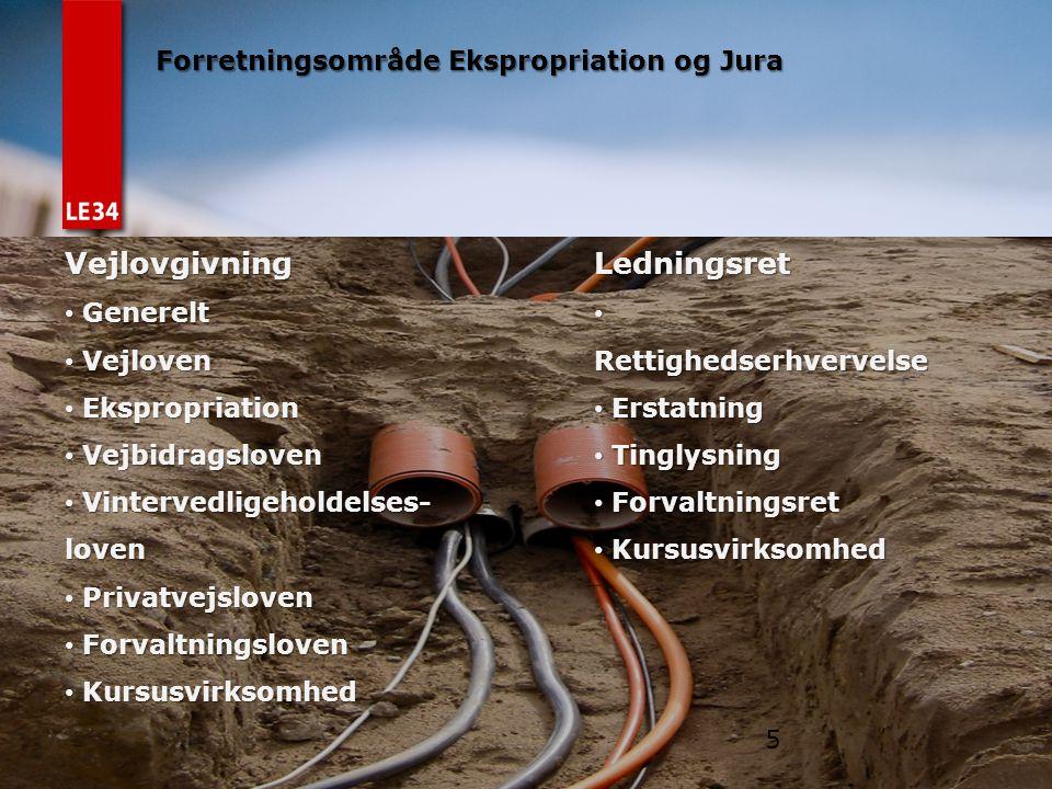 Vejlovgivning Ledningsret Forretningsområde Ekspropriation og Jura