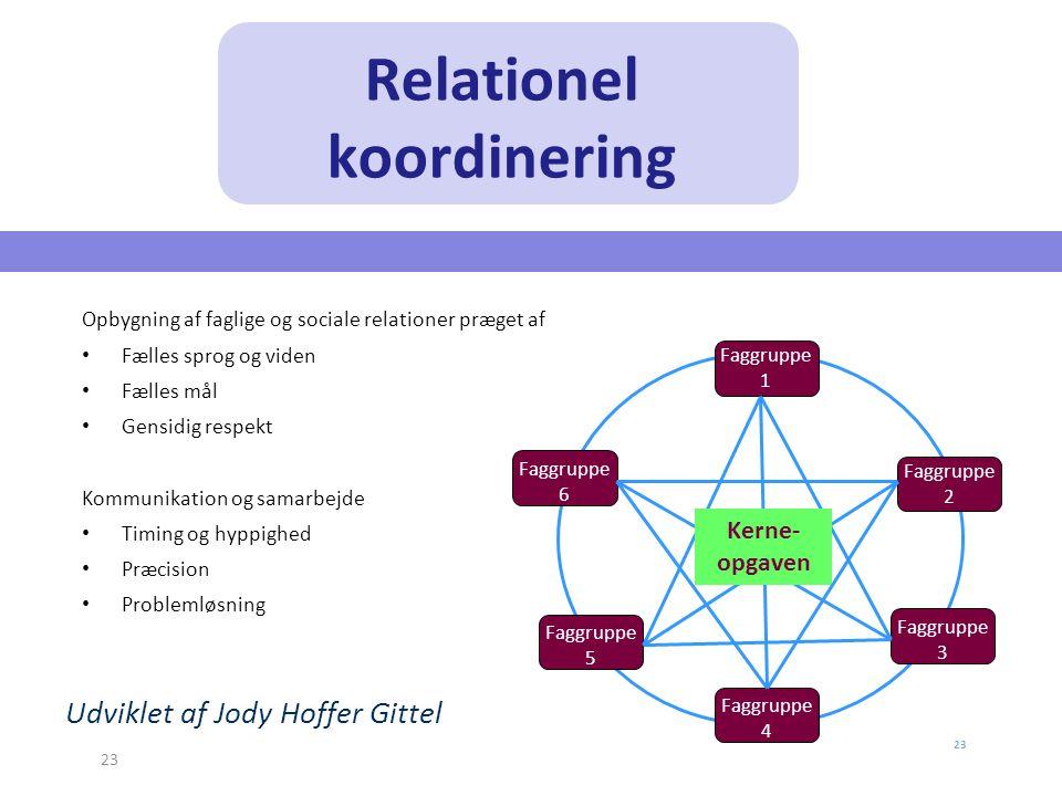 Relationel koordinering
