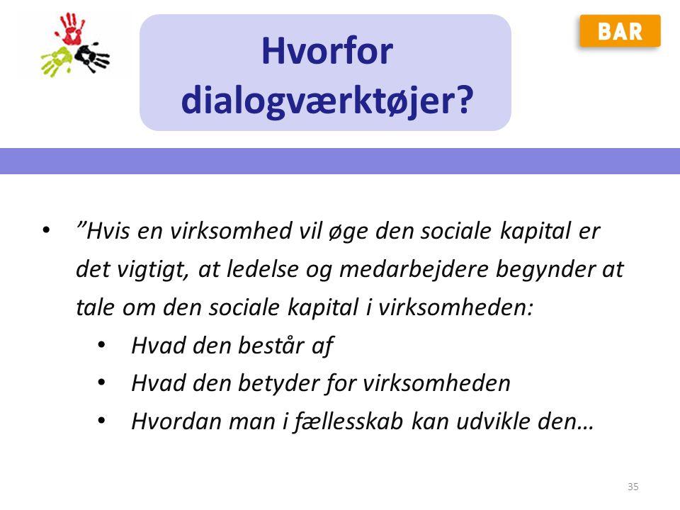 Hvorfor dialogværktøjer