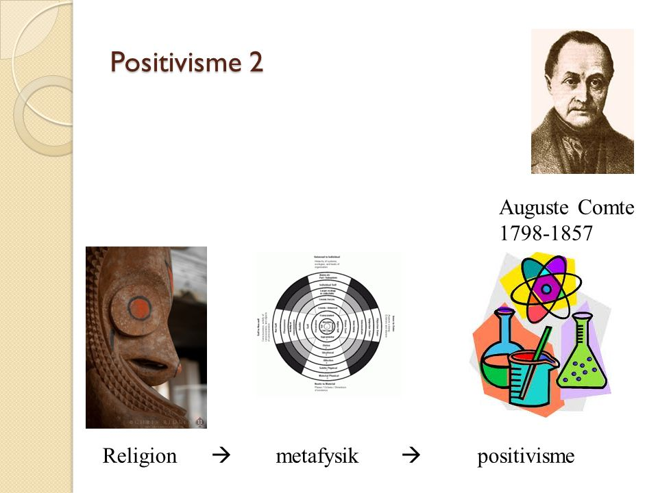Positivisme 2 Auguste Comte 1798-1857